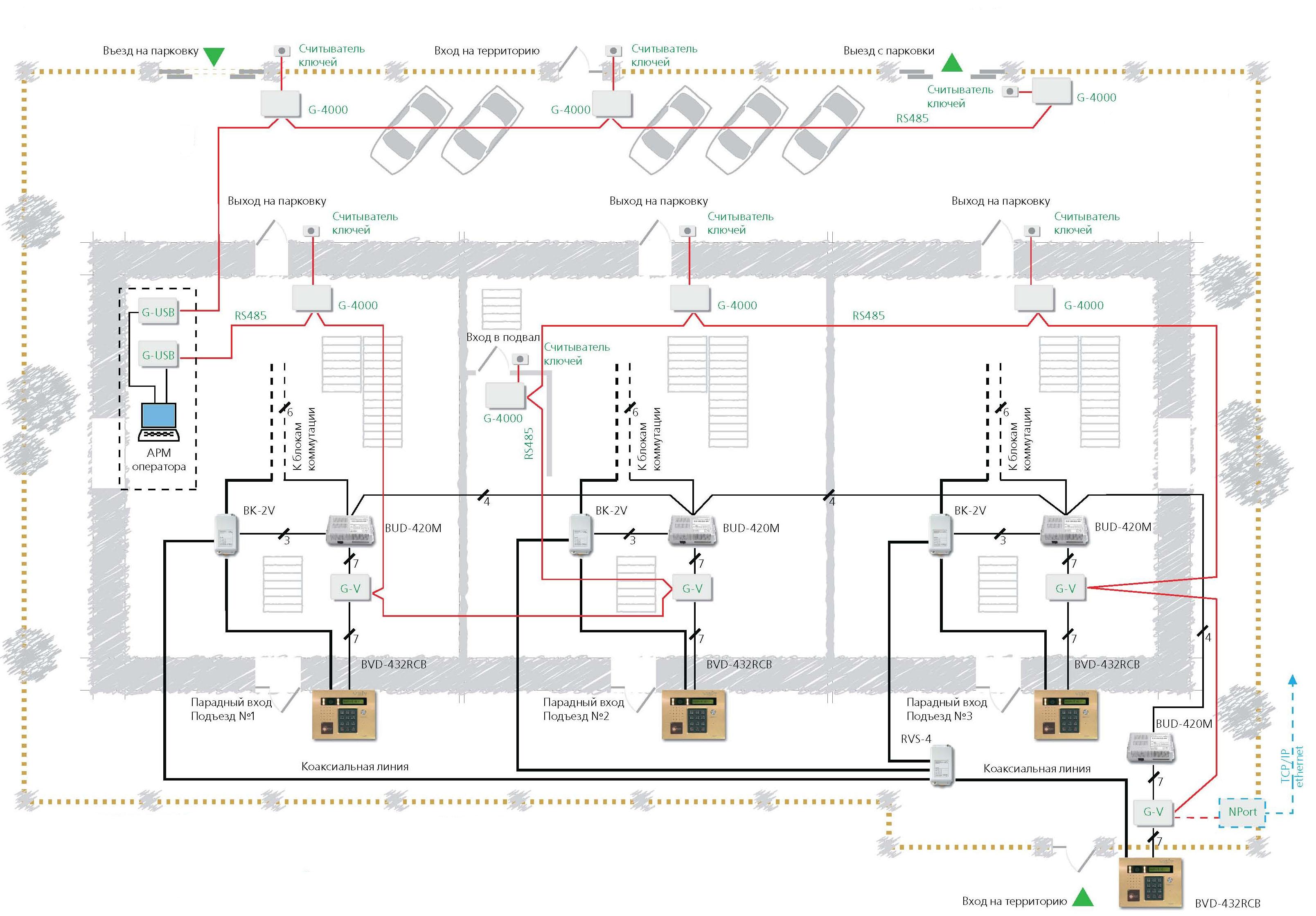 Схема подключения домофонов в многоквартирных домах