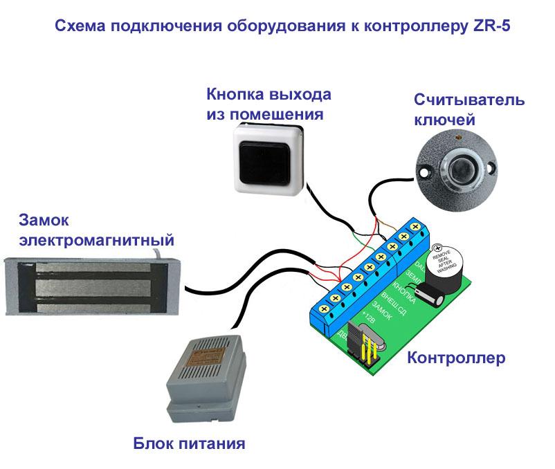 стихотворение контроллер для электромагнитного замка узнать, как купить